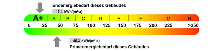 D2C-Webinar-Energieausweis-LP-Header_NEU